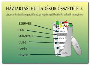 hullad_kok-_sszet_tele